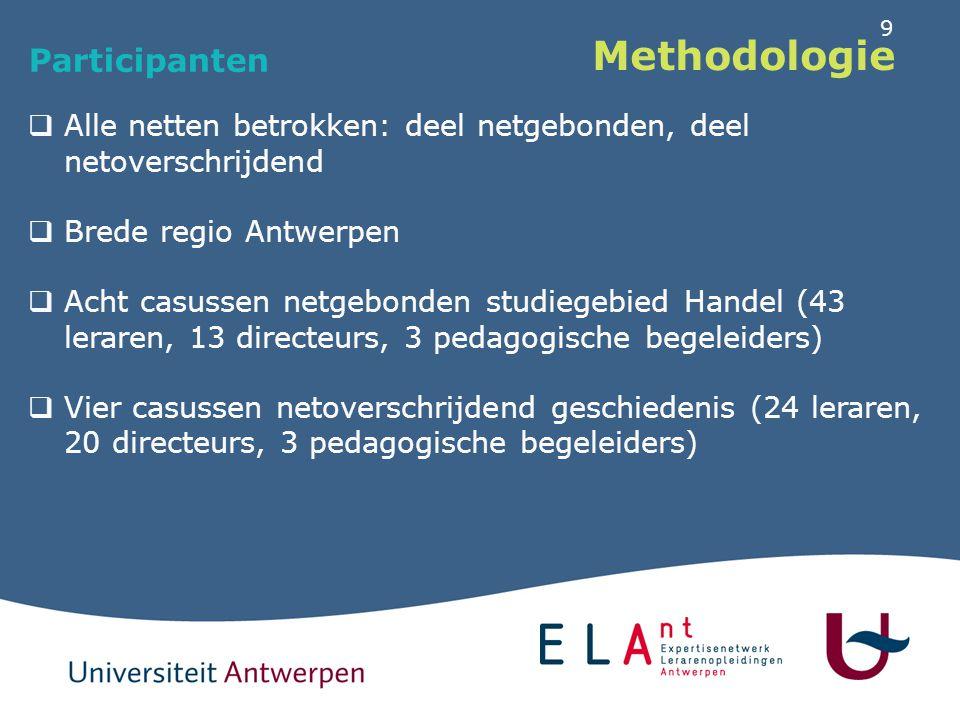 9 Methodologie Participanten  Alle netten betrokken: deel netgebonden, deel netoverschrijdend  Brede regio Antwerpen  Acht casussen netgebonden stu
