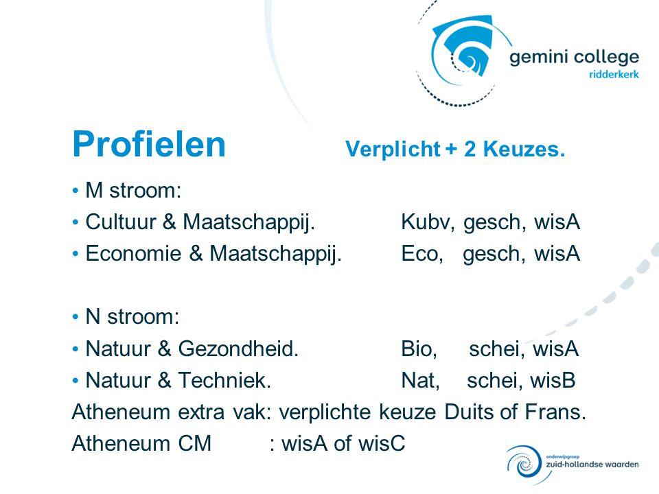 Profielen Verplicht + 2 Keuzes.