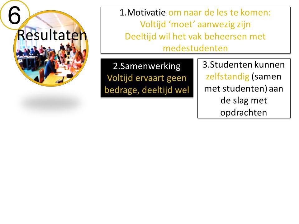 6 Resultaten 2.Samenwerking Voltijd ervaart geen bedrage, deeltijd wel 2.Samenwerking Voltijd ervaart geen bedrage, deeltijd wel 1.Motivatie om naar d
