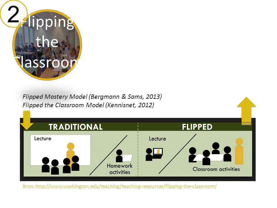 Flipping the Classroom 2 Bron: http://www.washington.edu/teaching/teaching-resources/flipping-the-classroom/ Flipped Mastery Model (Bergmann & Sams, 2013) Flipped the Classroom Model (Kennisnet, 2012) Verkorte weergave van het 'VOTERZ'-model (Klijs & Heimans, 2013) 1.(Voor)kennisoverdracht activeren adhv ICT (buiten de les) 2.Online testen van de opgedane kennis 3.Uitslag test verdeeld in groepen 4.Op (3) niveaus aan opdrachten werken in de klas 5.Presenteren van opdrachten (online)
