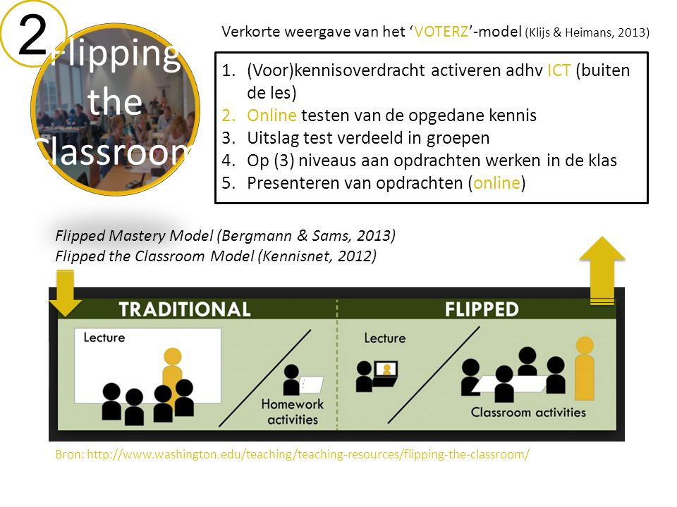 Flipping the Classroom 2 Bron: http://www.washington.edu/teaching/teaching-resources/flipping-the-classroom/ Flipped Mastery Model (Bergmann & Sams, 2