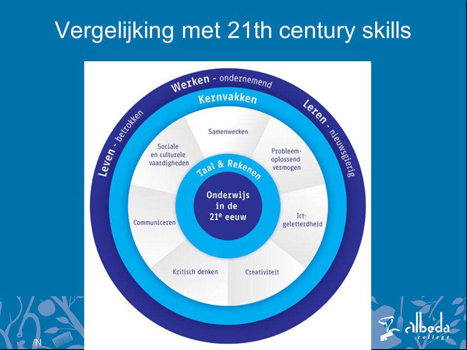 /N Vergelijking met 21th century skills