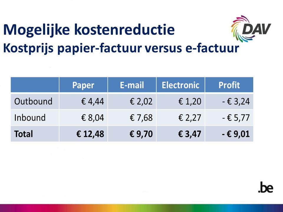 Totaal aantal facturen in België : +/- 1 miljard Potentiële mogelijke kostenreductie voor de ondernemingen: +/- 3,5 miljard euro Bijkomende voordelen: Eenvoudiger elektronisch archief Betere opvolging openstaande facturen Verbetering cash management e-Factuur : globale kostenreductie