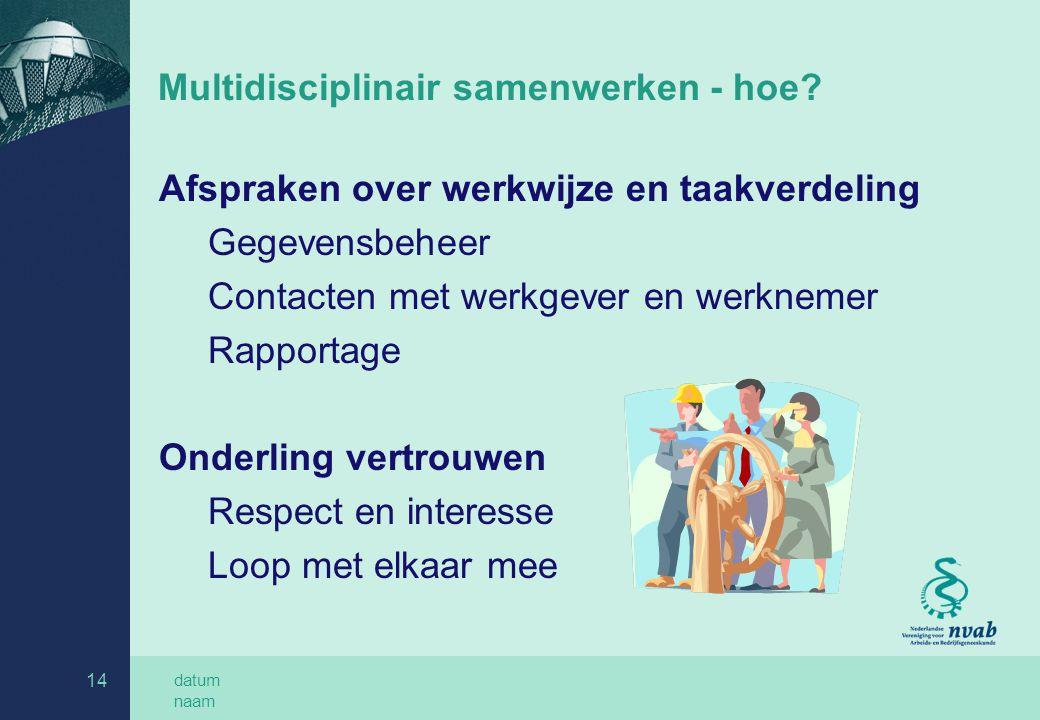 datum naam 14 Multidisciplinair samenwerken - hoe.