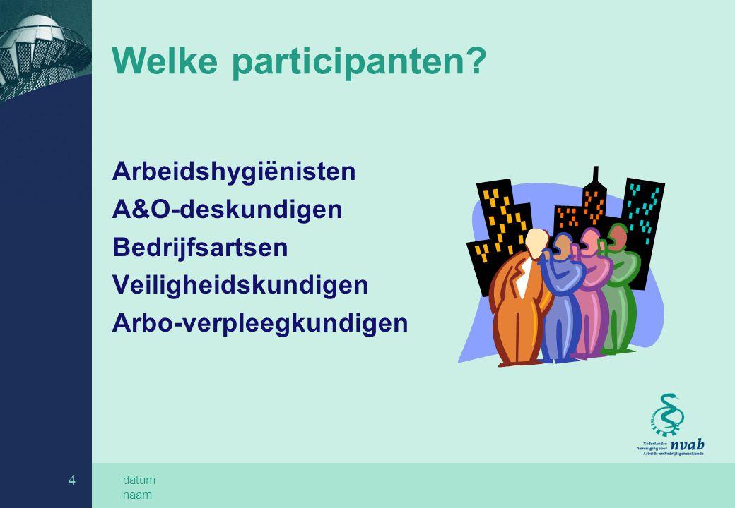 datum naam 5 Inhoud presentatie 1.Werkwijze ontwikkeling richtlijn 2.