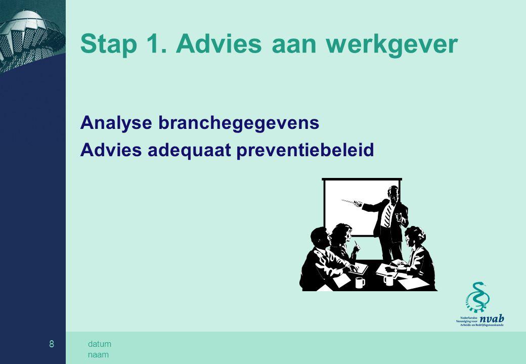 datum naam 8 Stap 1. Advies aan werkgever Analyse branchegegevens Advies adequaat preventiebeleid