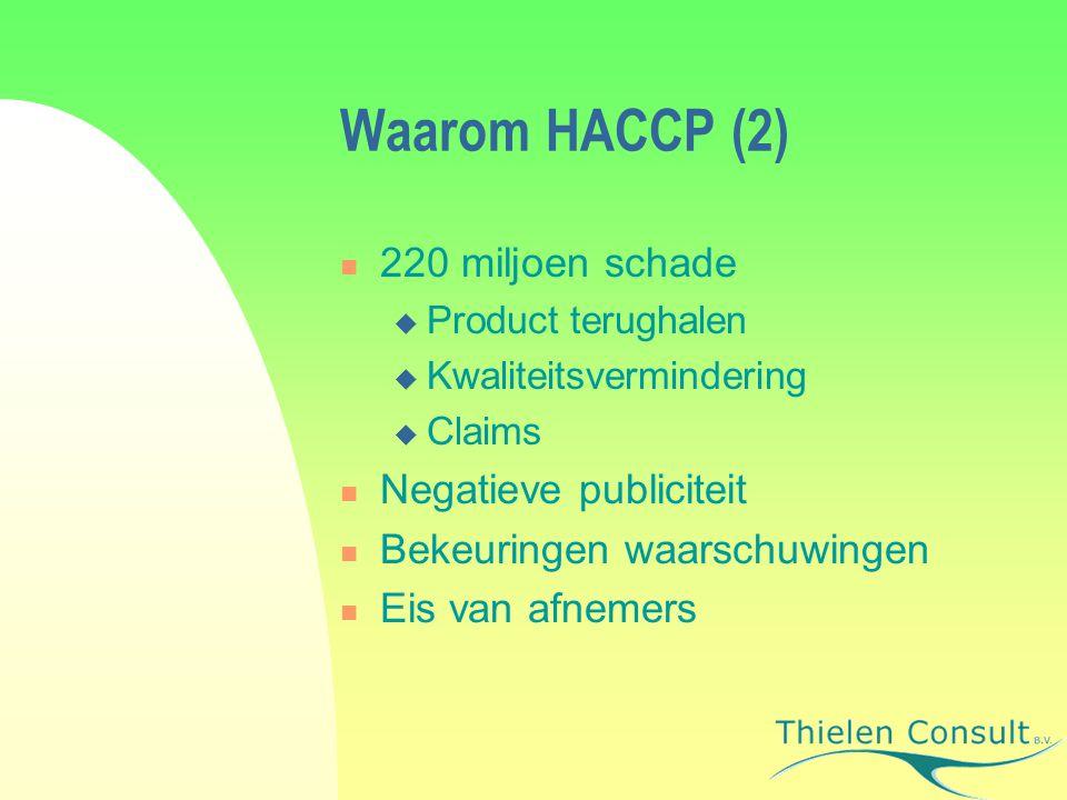 Waarom HACCP (2) 220 miljoen schade  Product terughalen  Kwaliteitsvermindering  Claims Negatieve publiciteit Bekeuringen waarschuwingen Eis van af