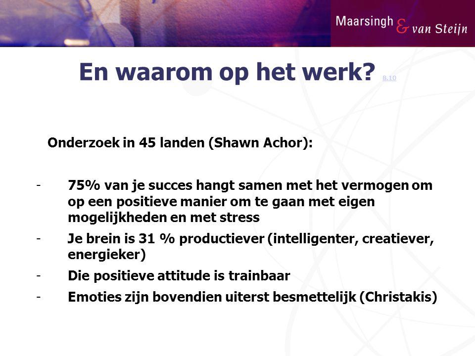 Vitaliteit in gamevorm! www.bcomevital.nl BcomeVital