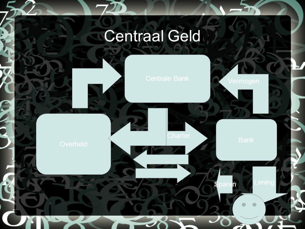 Centraal Geld Bank Centrale Bank Charter Vermogen Lening Sparen Overheid
