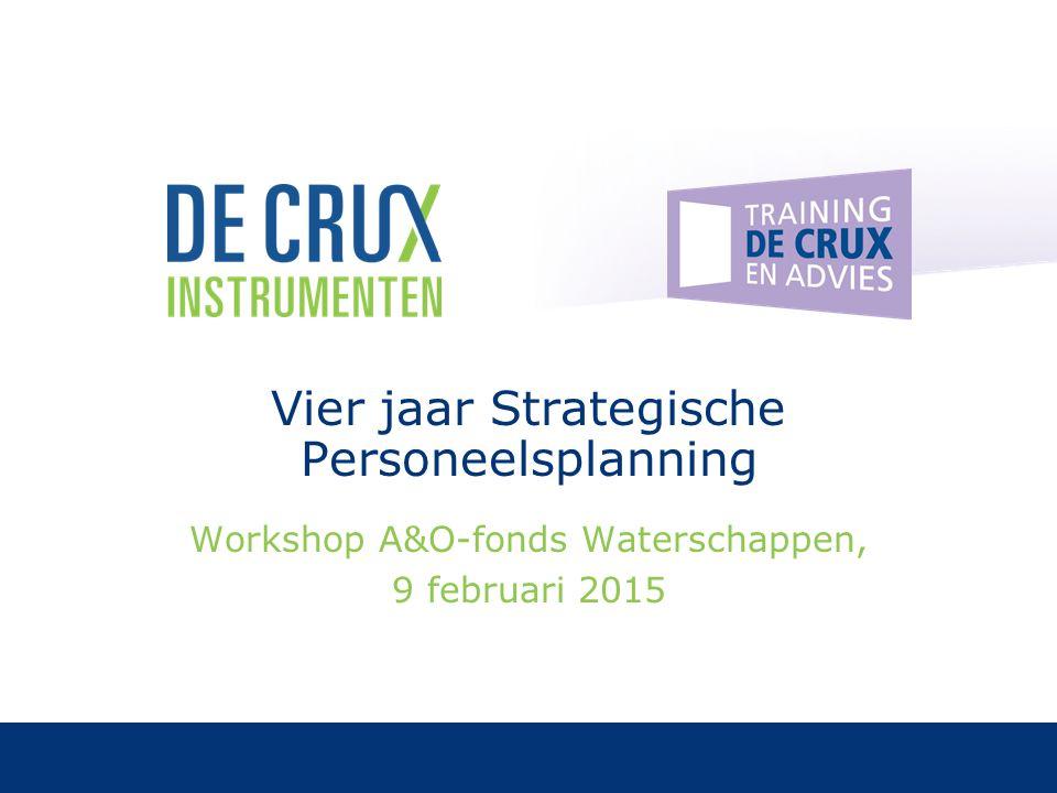 Vier jaar Strategische Personeelsplanning Workshop A&O-fonds Waterschappen, 9 februari 2015