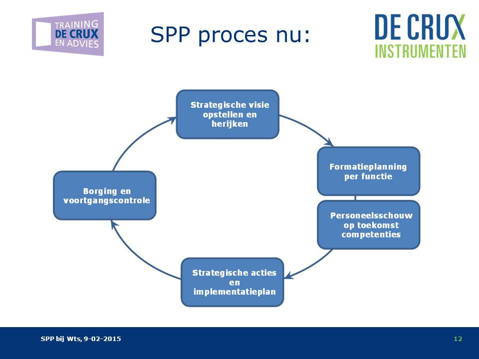 SPP proces nu: SPP bij Wts, 9-02-201512