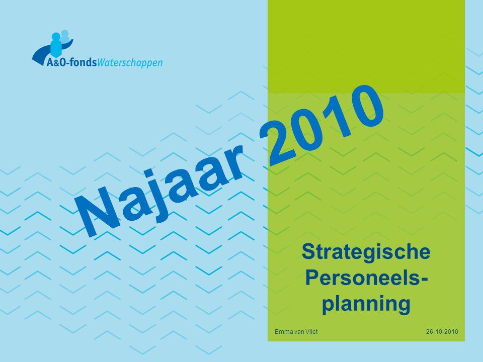 Strategische Personeels- planning Emma van Vliet 26-10-2010 Najaar 2010