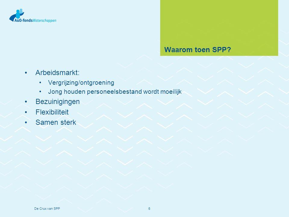 Arbeidsmarkt: Vergrijzing/ontgroening Jong houden personeelsbestand wordt moeilijk Bezuinigingen Flexibiliteit Samen sterk De Crux van SPP6 Waarom toen SPP?