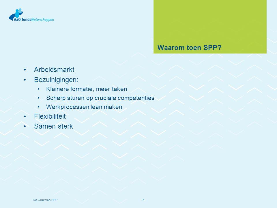 Arbeidsmarkt Bezuinigingen: Kleinere formatie, meer taken Scherp sturen op cruciale competenties Werkprocessen lean maken Flexibiliteit Samen sterk De Crux van SPP7