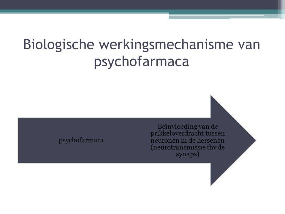 PSYCHOFARMACA Bij psychiatrie en druggebruik