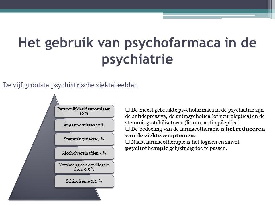 Psychofarmaca Therapeutische doeleinden (psycho-actief medecijn) Reden waarom? medisch Controle in handen van de arts Synthetische oorsprong Drugs Red