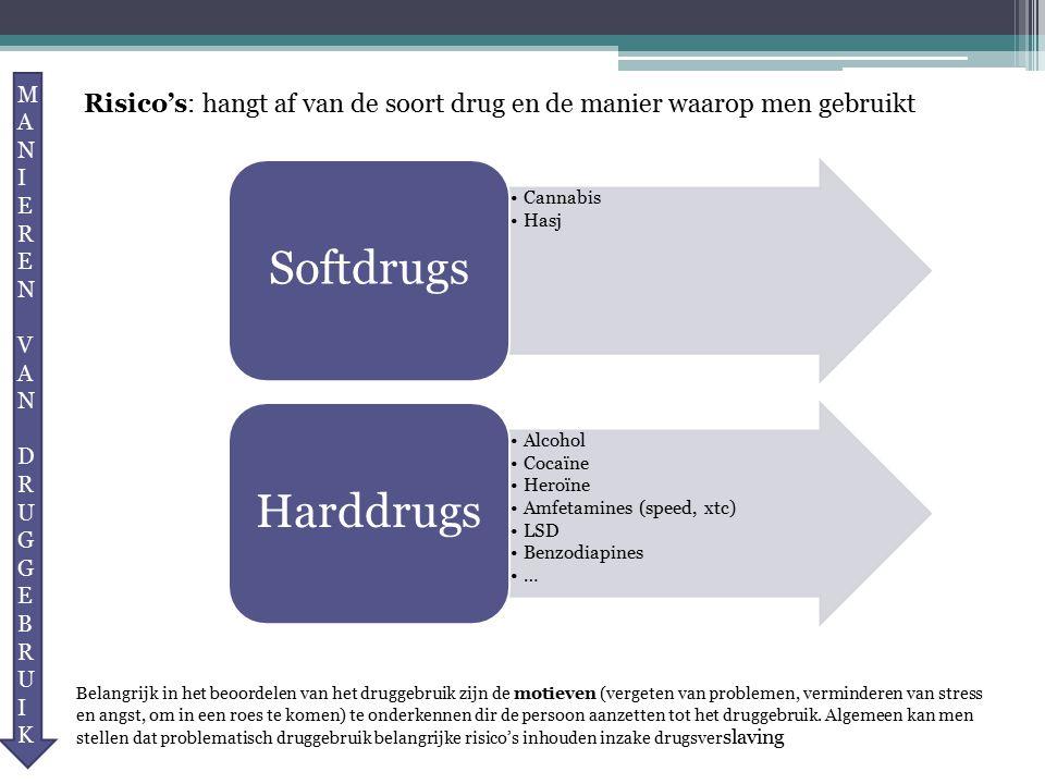 Waarom gebruikt iemand drugs? Manieren van druggebruik Drugsafhankelijkheid Gezondheidsrisico's Drugs en druggebruik