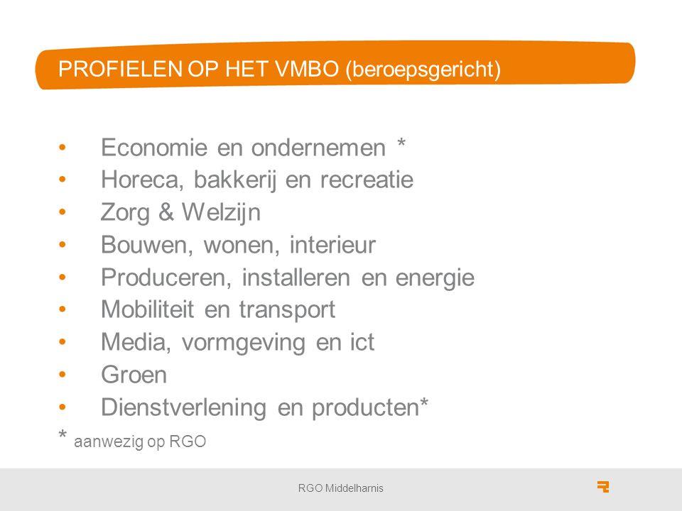 PROFIELEN OP HET VMBO (beroepsgericht) Economie en ondernemen * Horeca, bakkerij en recreatie Zorg & Welzijn Bouwen, wonen, interieur Produceren, inst