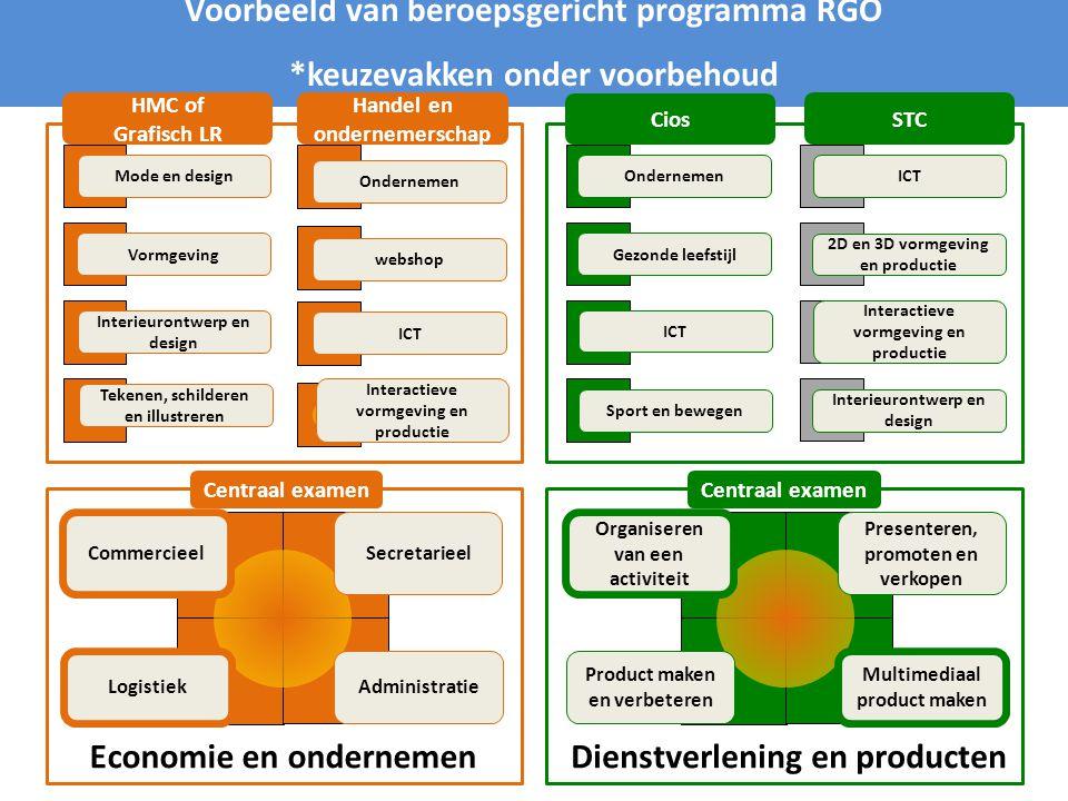 Economie en ondernemen Voorbeeld van beroepsgericht programma RGO *keuzevakken onder voorbehoud Dienstverlening en producten Commercieel Logistiek Adm