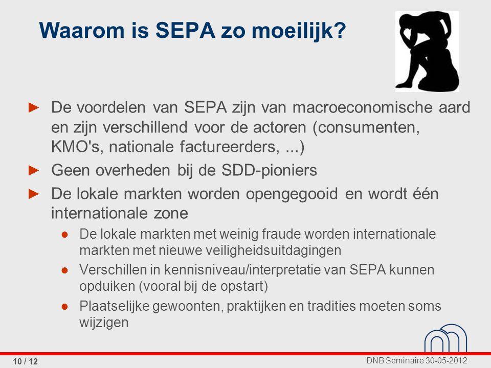 DNB Seminaire 30-05-2012 10 / 12 Waarom is SEPA zo moeilijk.
