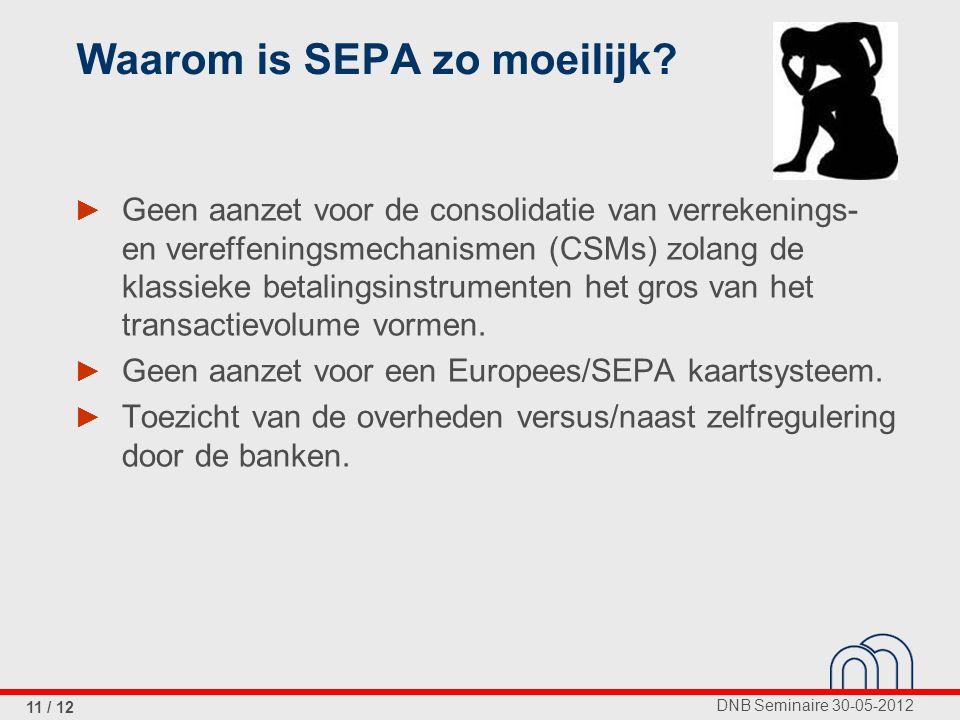 DNB Seminaire 30-05-2012 11 / 12 Waarom is SEPA zo moeilijk.