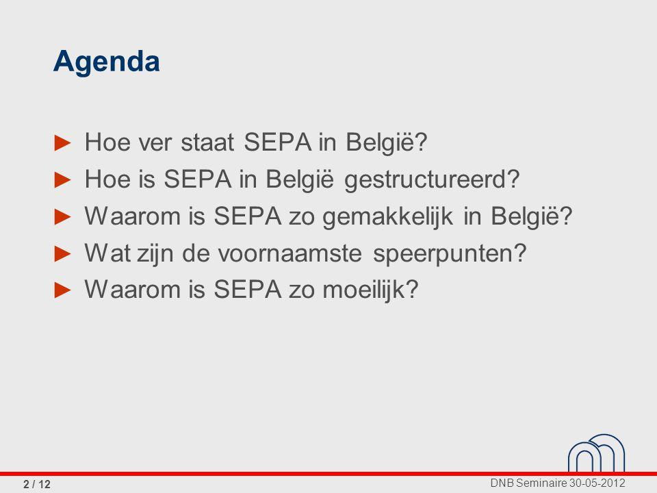 DNB Seminaire 30-05-2012 2 / 12 Agenda ► Hoe ver staat SEPA in België.