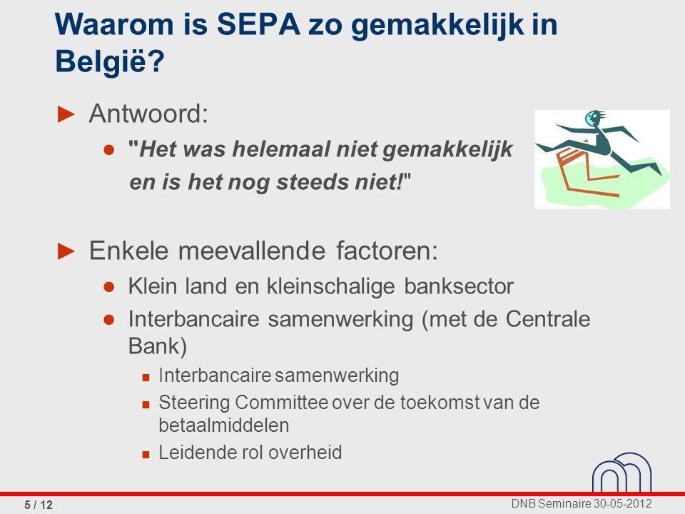 DNB Seminaire 30-05-2012 5 / 12 Waarom is SEPA zo gemakkelijk in België.