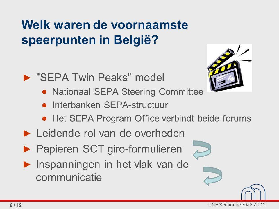 DNB Seminaire 30-05-2012 7 / 12 Organisatie van SEPA in België: SEPA Twin Peaks model ► Interbancaire voorbereiding Interbancair migratieplan ► Maatschappelijk overleg betaalverkeer: NBB SEPA werkgroep  overheden  consumenten  bedrijfssector Vooruitgangsrapporten ► SEPA Program Office