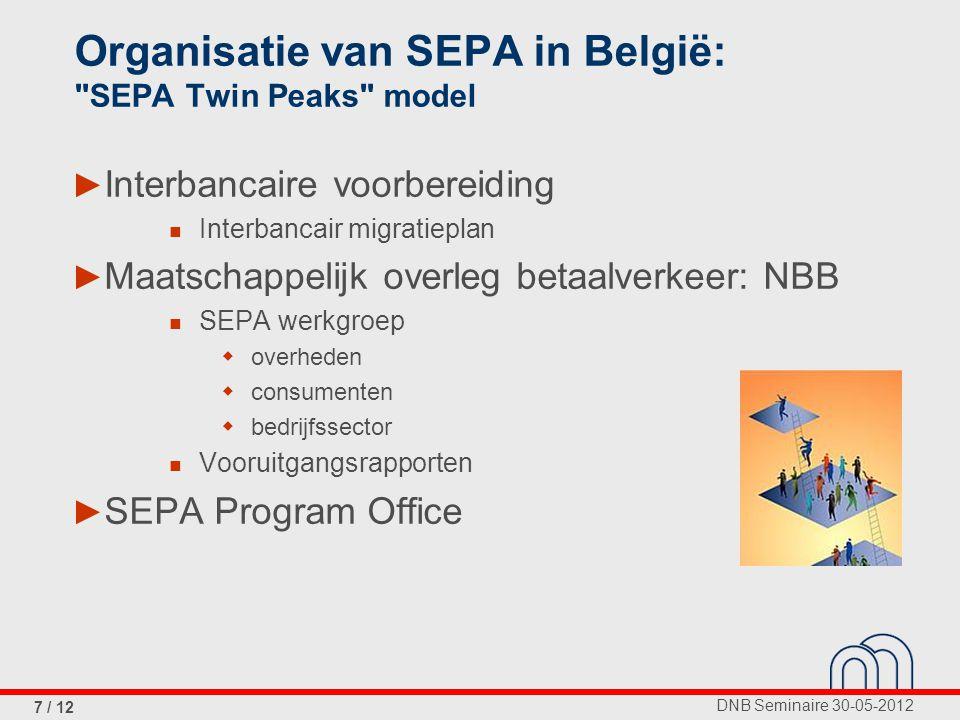 DNB Seminaire 30-05-2012 8 / 12 Organisatie van SEPA in België: Steering Committee on the future of payment means Source ECB ► Voorgezeten door directielid NBB