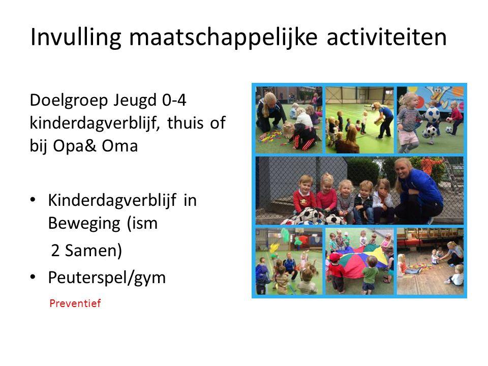 Invulling maatschappelijke activiteiten Doelgroep Jeugd 0-4 kinderdagverblijf, thuis of bij Opa& Oma Kinderdagverblijf in Beweging (ism 2 Samen) Peute
