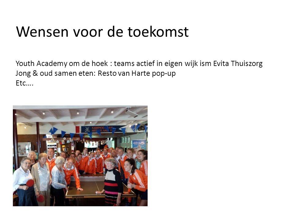 Wensen voor de toekomst Youth Academy om de hoek : teams actief in eigen wijk ism Evita Thuiszorg Jong & oud samen eten: Resto van Harte pop-up Etc….