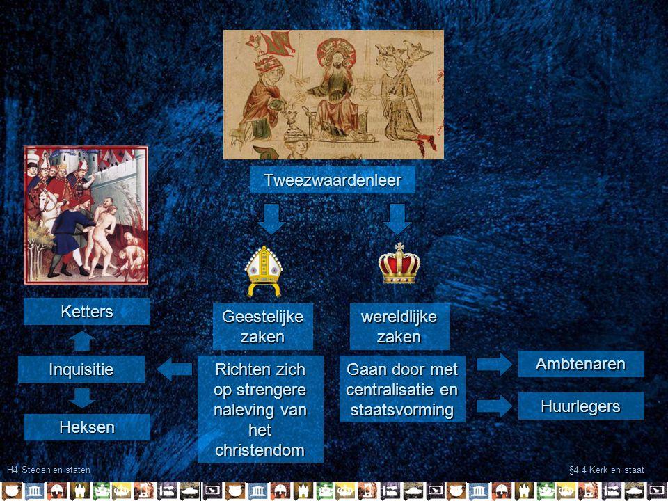 H4 Steden en staten §4.4 Kerk en staat Tweezwaardenleer wereldlijke zaken Geestelijke zaken Gaan door met centralisatie en staatsvorming Richten zich