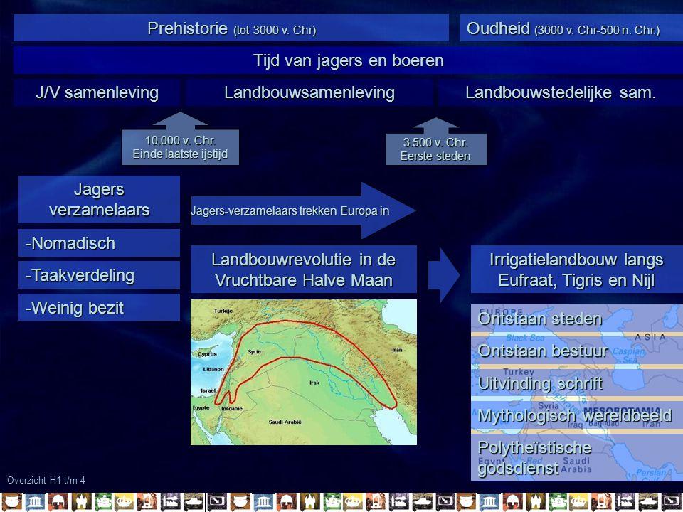 Jagers-verzamelaars trekken Europa in Overzicht H1 t/m 4 Prehistorie (tot 3000 v. Chr) Oudheid (3000 v. Chr-500 n. Chr.) Tijd van jagers en boeren J/V