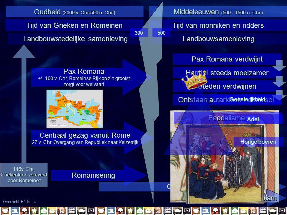 Pax Romana +/- 100 v. Chr. Romeinse Rijk op z'n grootst zorgt voor welvaart Centraal gezag vanuit Rome 27 v. Chr. Overgang van Republiek naar Keizerri