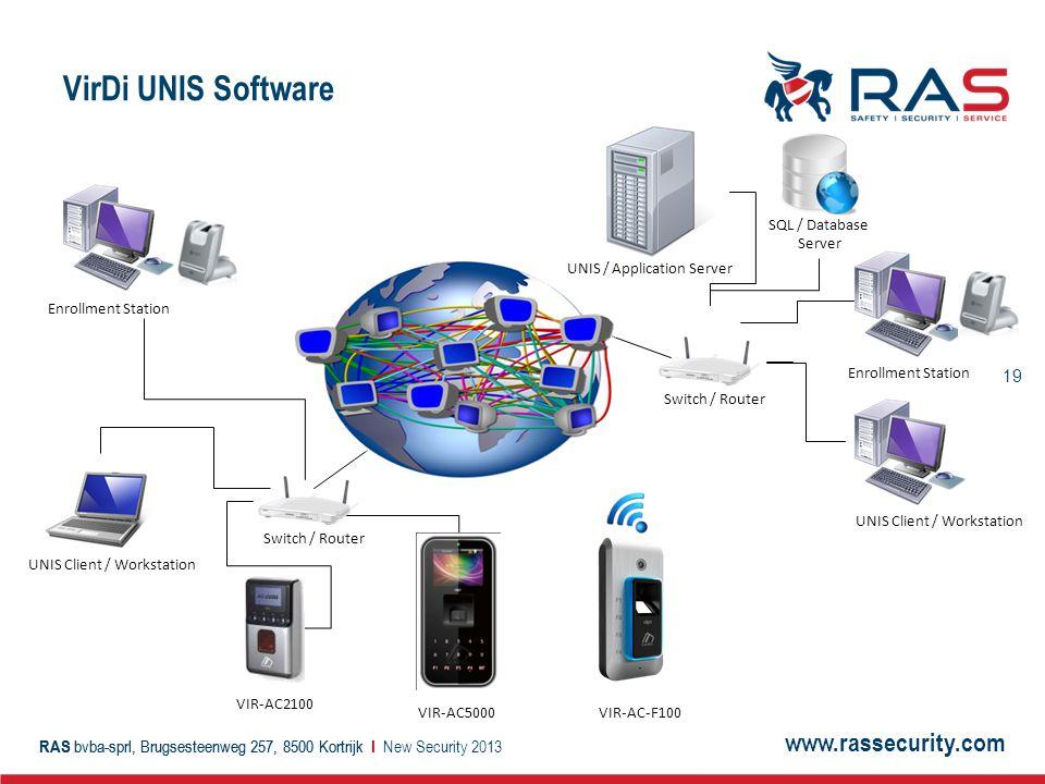 www.rassecurity.com RAS bvba-sprl, Brugsesteenweg 257, 8500 Kortrijk I 19 RAS bvba-sprl, Brugsesteenweg 257, 8500 Kortrijk I VirDi UNIS Software New Security 2013 Enrollment Station UNIS / Application Server SQL / Database Server Switch / Router VIR-AC2100 VIR-AC5000 UNIS Client / Workstation Enrollment Station UNIS Client / Workstation Switch / Router VIR-AC-F100