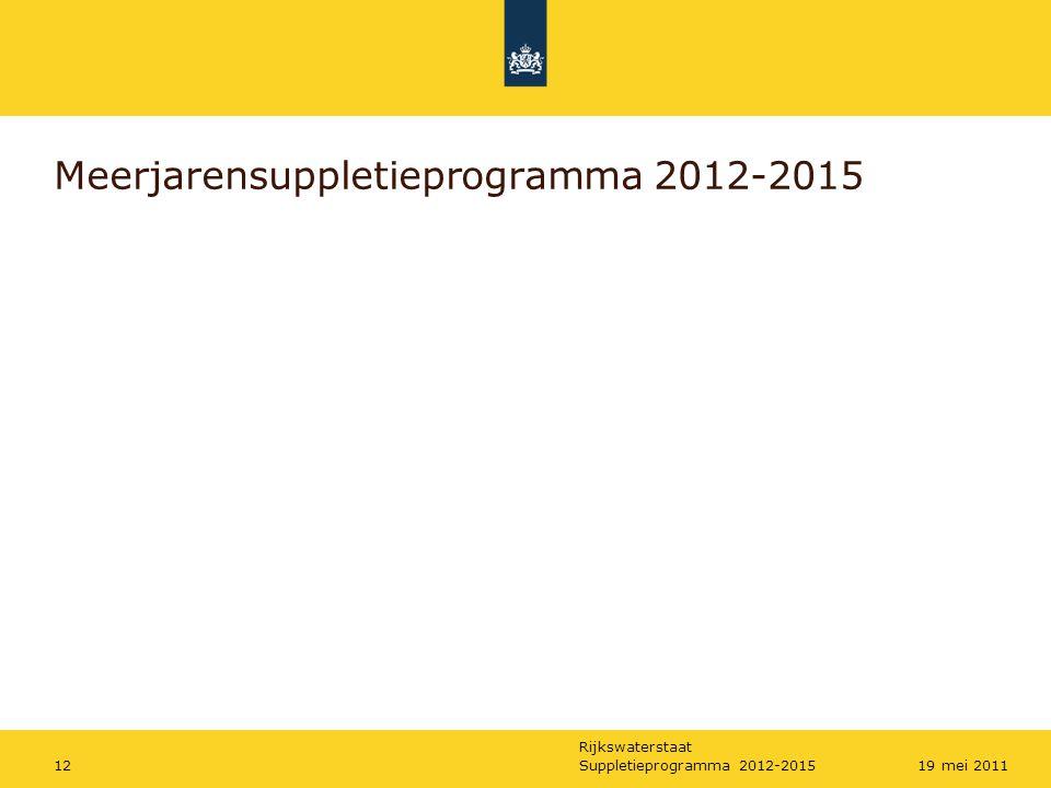 Rijkswaterstaat Suppletieprogramma 2012-20151319 mei 2011 Meerjarig programmeren en contracteren: waarom.