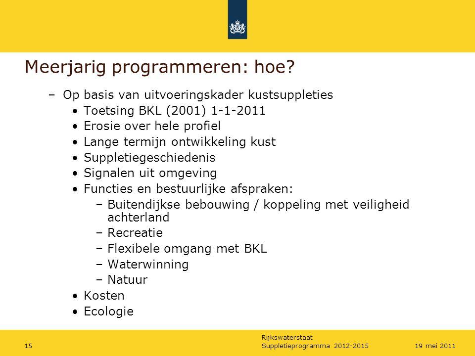 Rijkswaterstaat Suppletieprogramma 2012-20151619 mei 2011