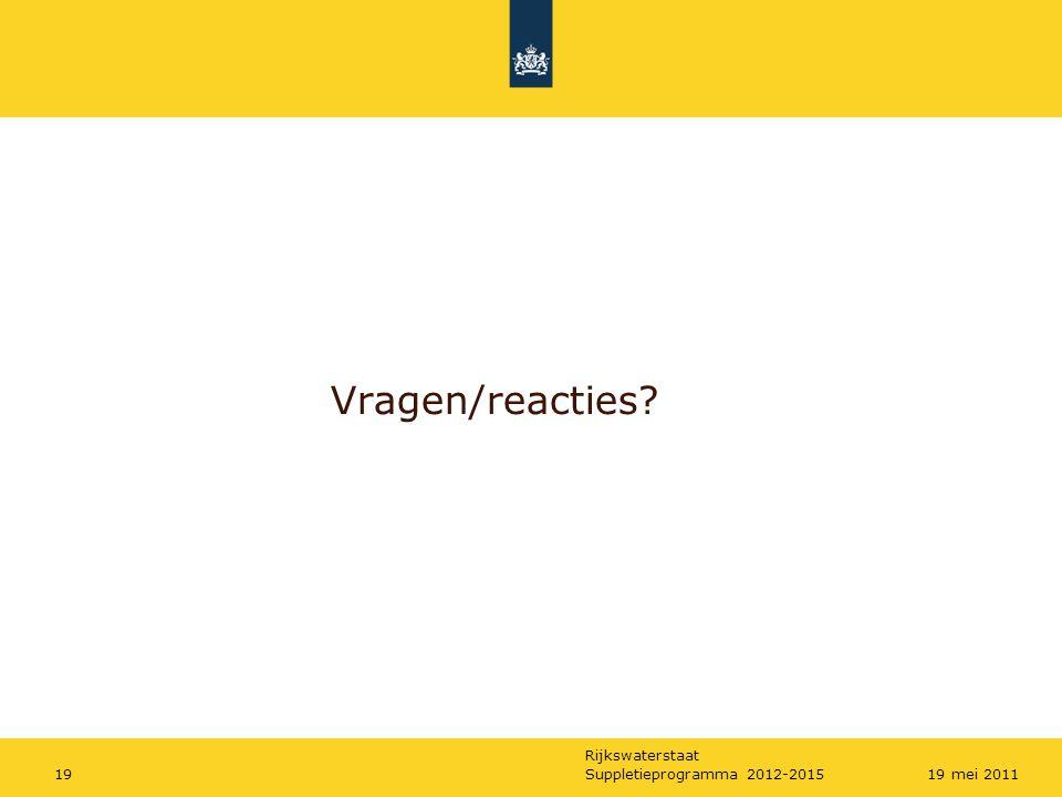 Rijkswaterstaat Suppletieprogramma 2012-20151919 mei 2011 Vragen/reacties?
