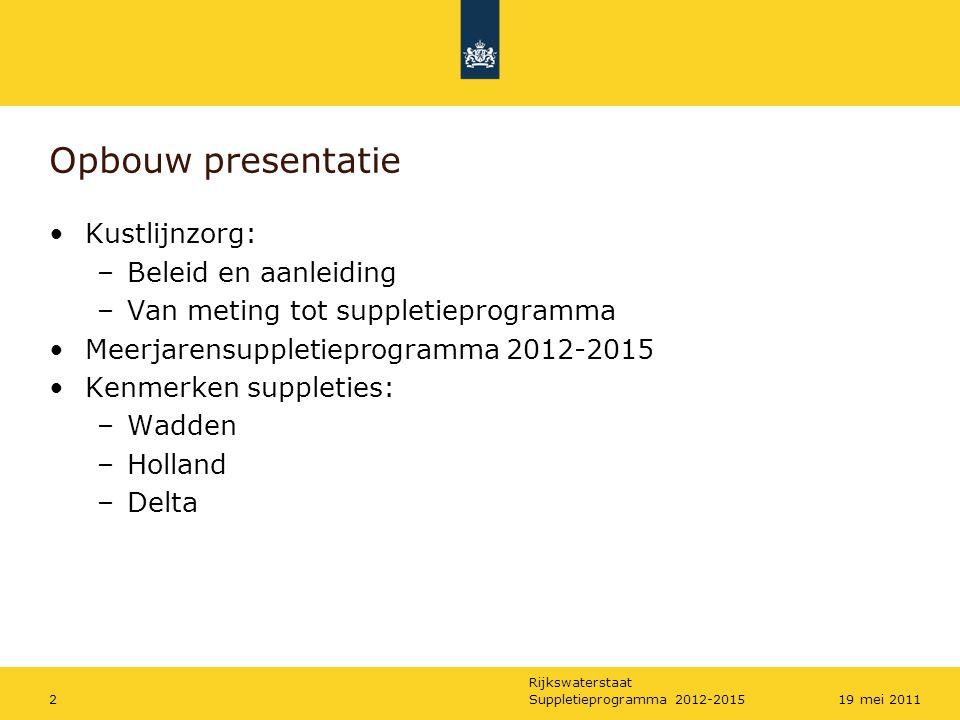 Rijkswaterstaat Suppletieprogramma 2012-2015319 mei 2011 Kustlijnzorg: uitvoeren van beleid Handhaven Basiskustlijn (is ook wettelijke verplichting) Meegroeien Kustfundament met zeespiegelstijging