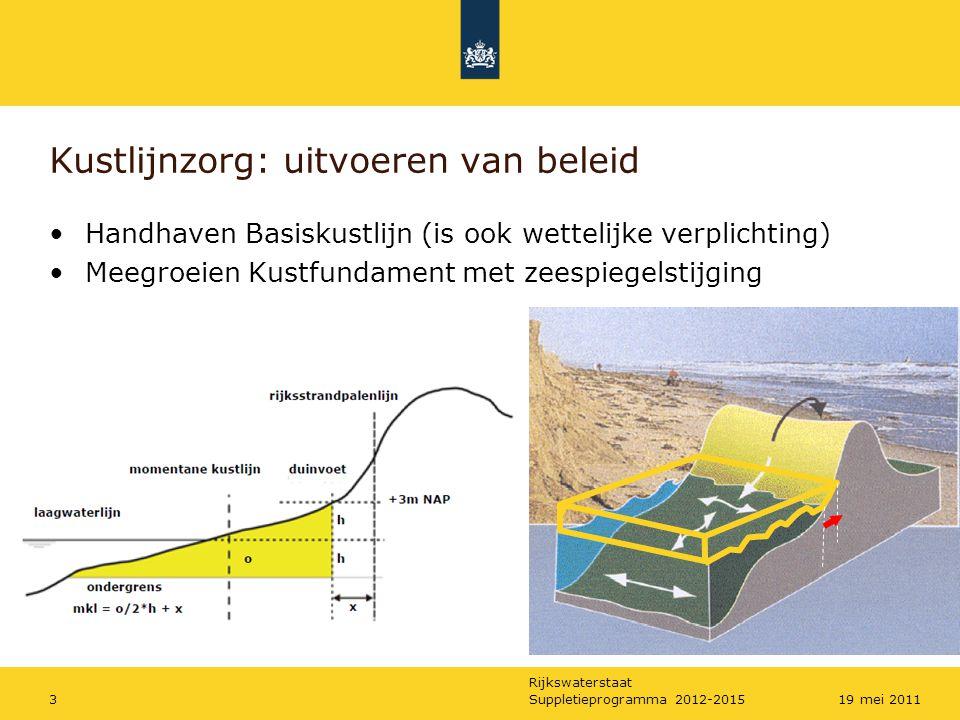 Rijkswaterstaat Suppletieprogramma 2012-2015419 mei 2011 Kusterosie bij Egmond aan Zee Aanleiding: Kusterosie