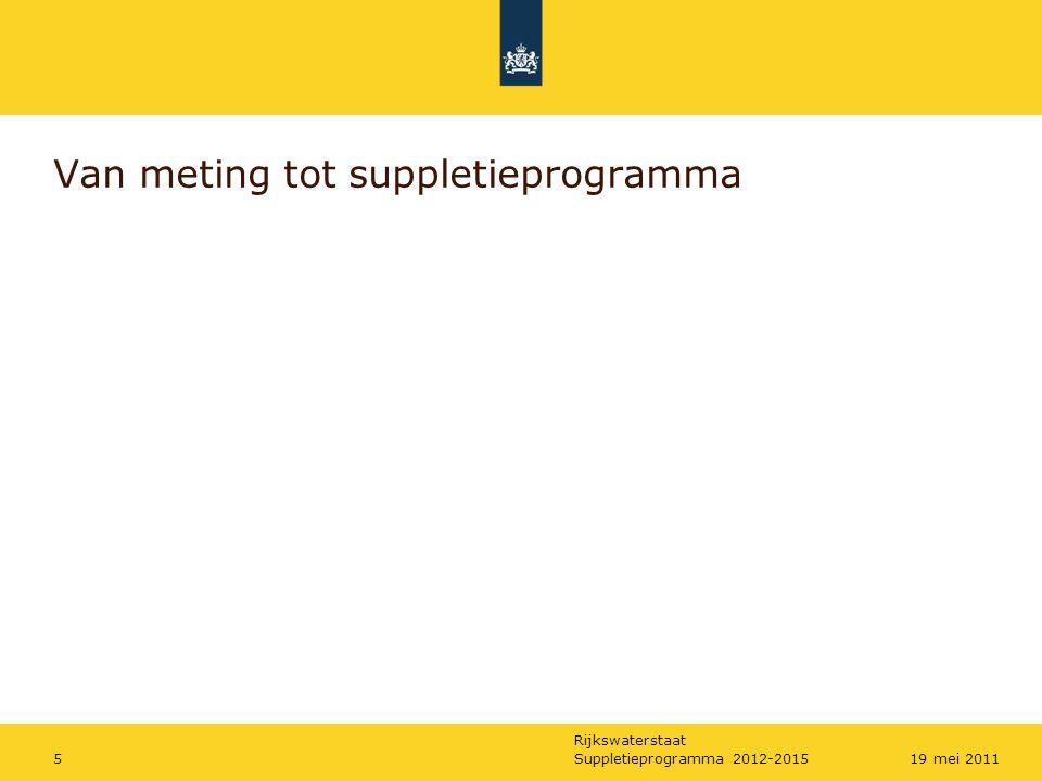 Rijkswaterstaat Suppletieprogramma 2012-2015619 mei 2011 1) JARKUS-metingen