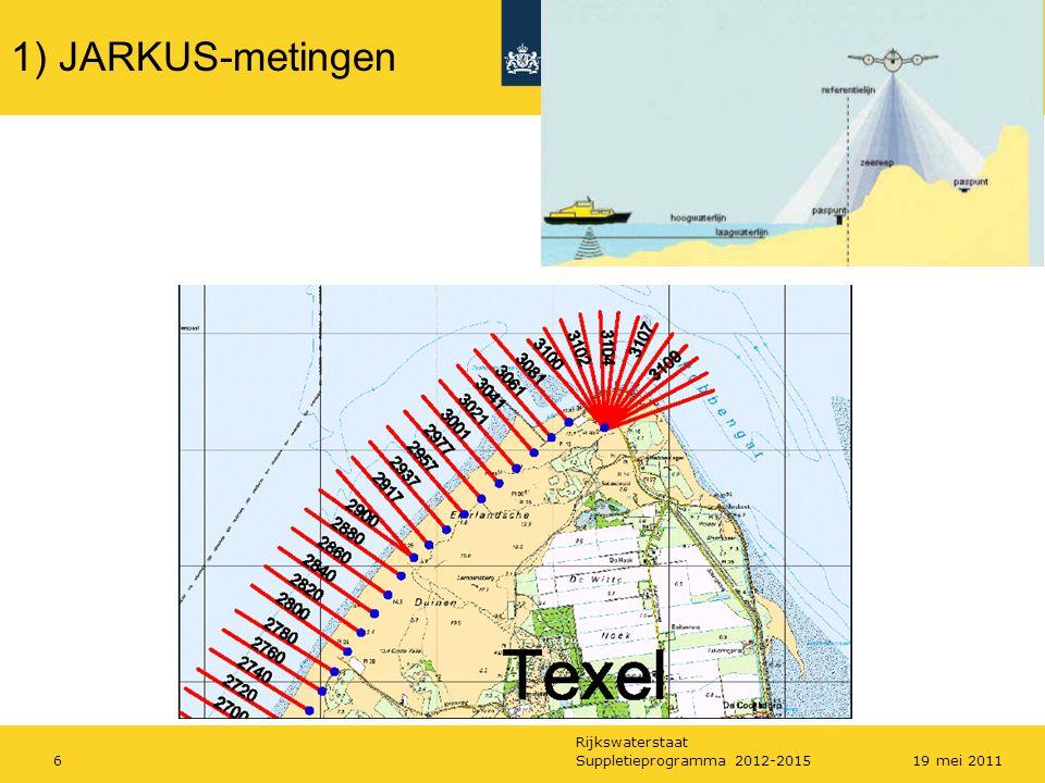 Rijkswaterstaat Suppletieprogramma 2012-2015719 mei 2011 2) Toetsing kustlijn