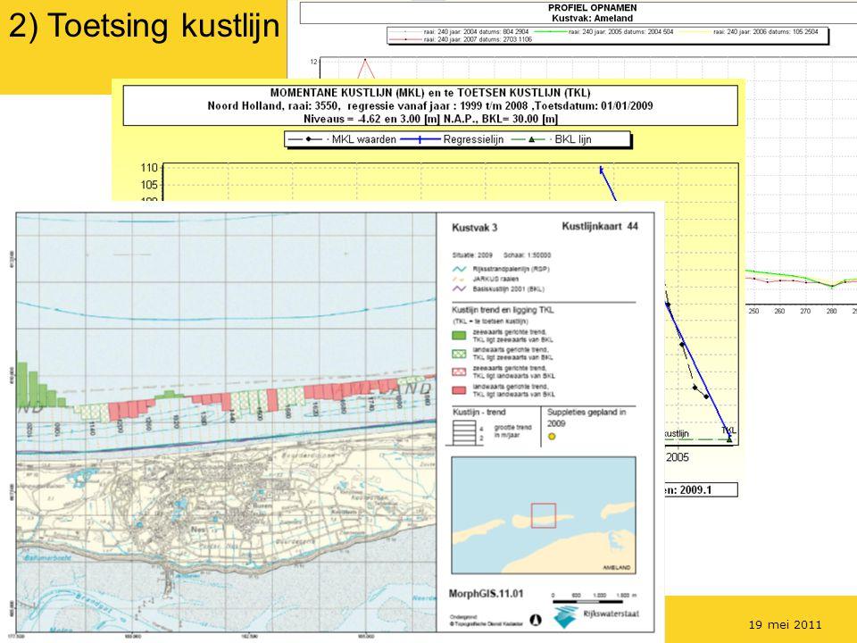 Rijkswaterstaat Suppletieprogramma 2012-2015819 mei 2011 3 soorten suppleties Strand Geulwand Vooroever