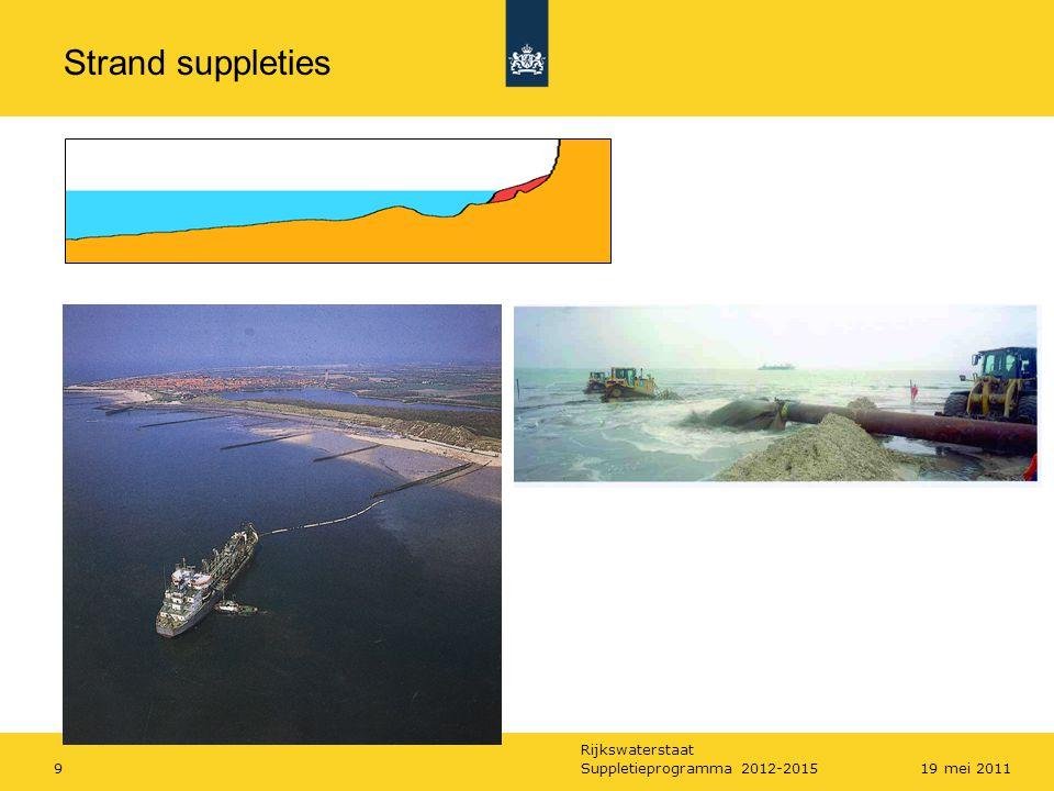Rijkswaterstaat Suppletieprogramma 2012-20151019 mei 2011 Vooroever- en geulwandsuppleties