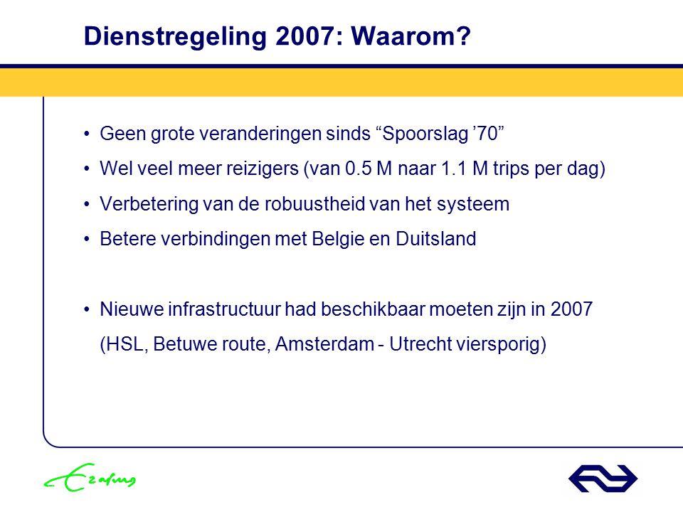 Basis Uur Patroon Amersfoort – Ede/Wageningen
