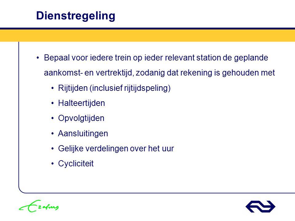 Basis Uur Patroon voor Gouda - Utrecht