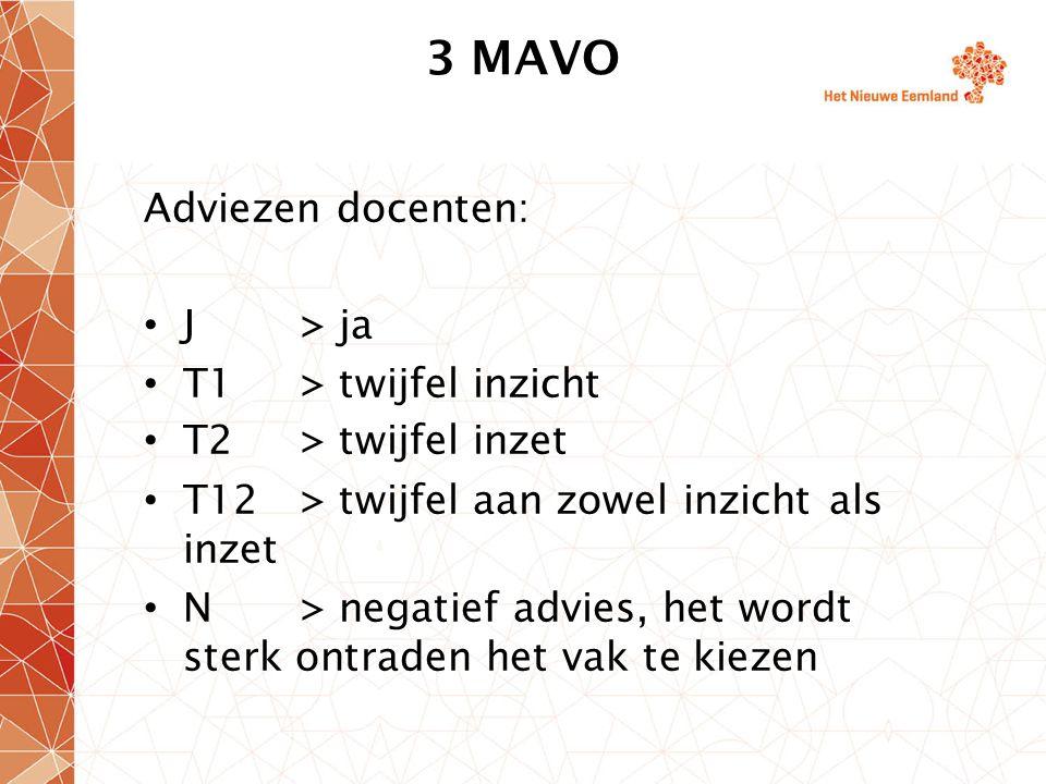 3 MAVO Adviezen docenten: J> ja T1> twijfel inzicht T2 > twijfel inzet T12> twijfel aan zowel inzicht als inzet N> negatief advies, het wordt sterk ontraden het vak te kiezen
