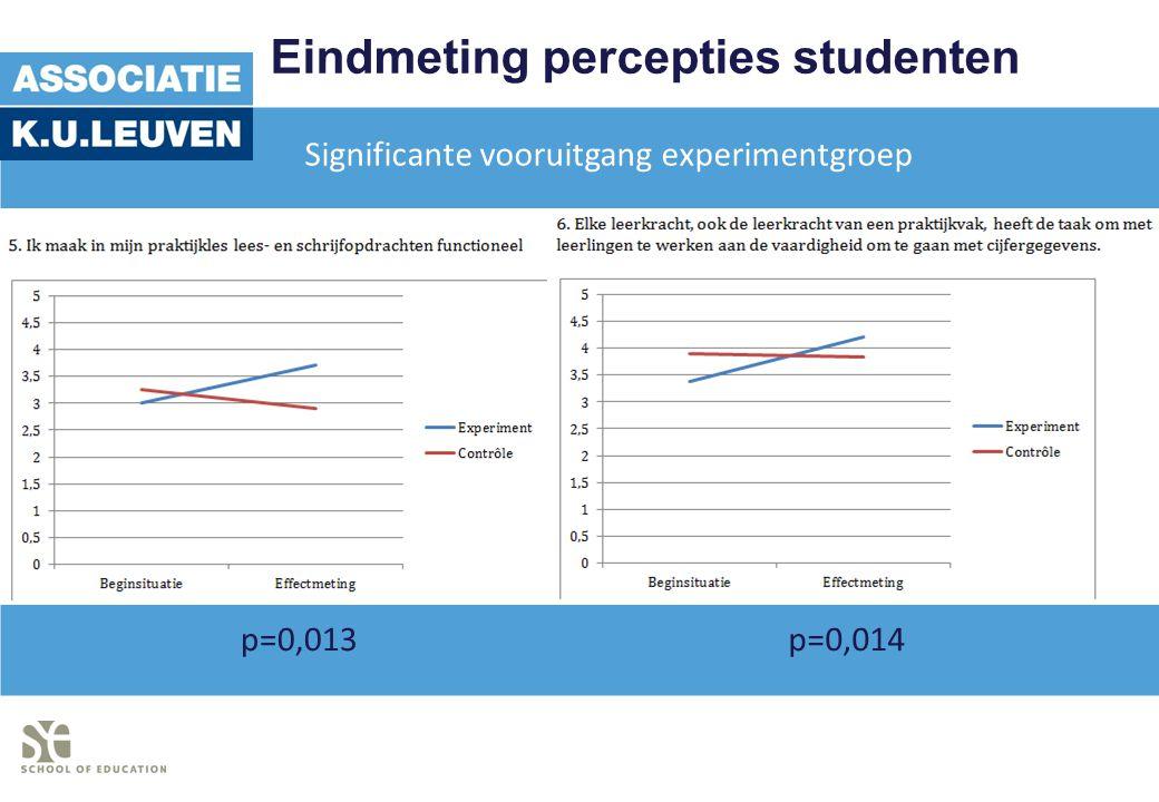 Eindmeting percepties studenten Significante vooruitgang experimentgroep p=0,013p=0,014