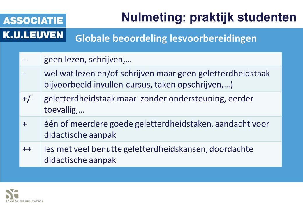 Nulmeting: praktijk studenten Globale beoordeling lesvoorbereidingen --geen lezen, schrijven,… -wel wat lezen en/of schrijven maar geen geletterdheids