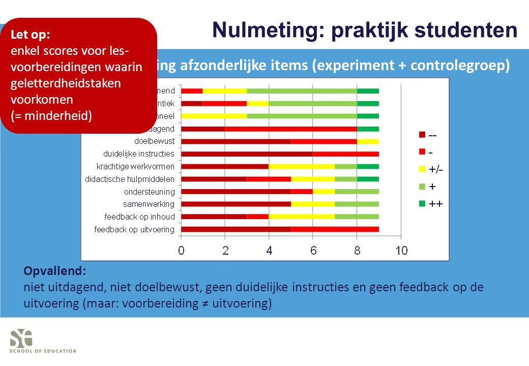 Nulmeting: praktijk studenten Opvallend: niet uitdagend, niet doelbewust, geen duidelijke instructies en geen feedback op de uitvoering (maar: voorber